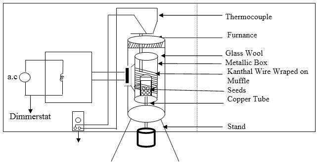 diagram of a muffle furnace