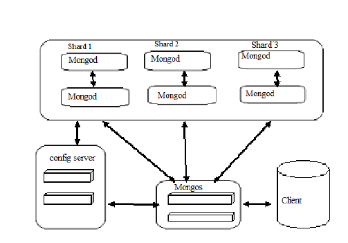 web database architecture diagram
