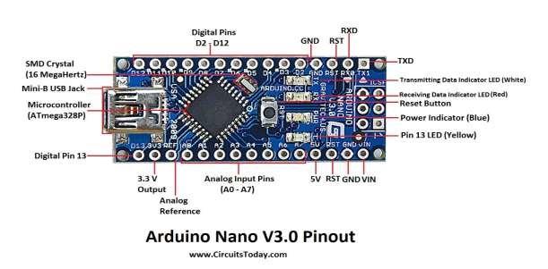 4 Pin Diagram of Arduino Nano Download Scientific Diagram