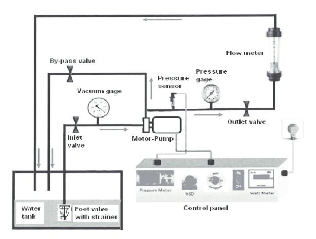 tank float switch schematic