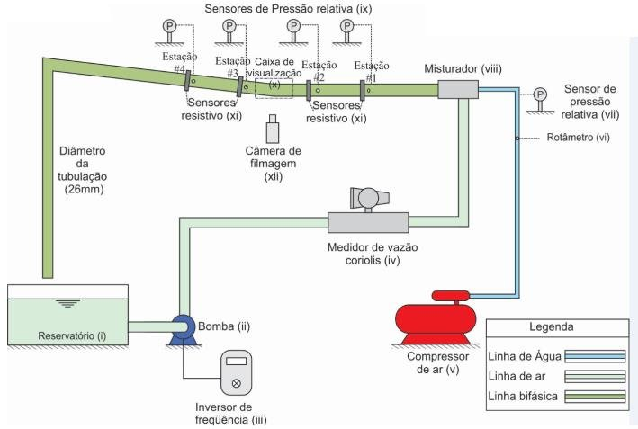 a) Schematic diagram of experimental test section (b) Two-wire