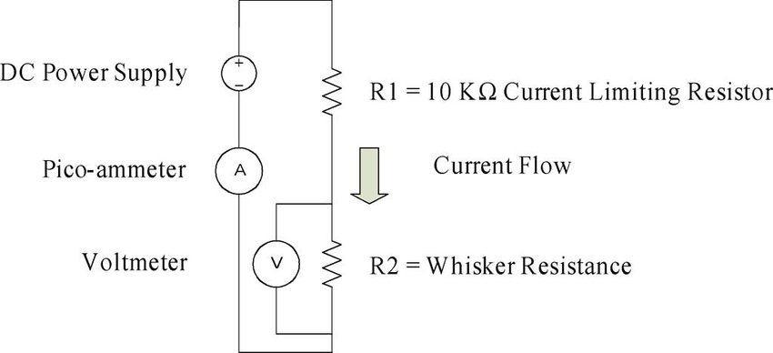 Electrical schematic for the tin whisker test station Download