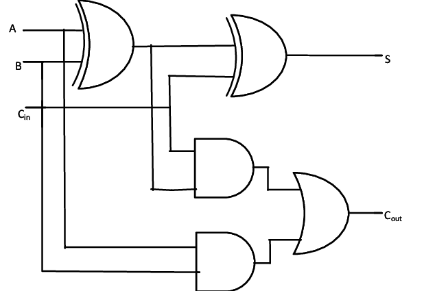 circuit diagram of full adder using ic 74138
