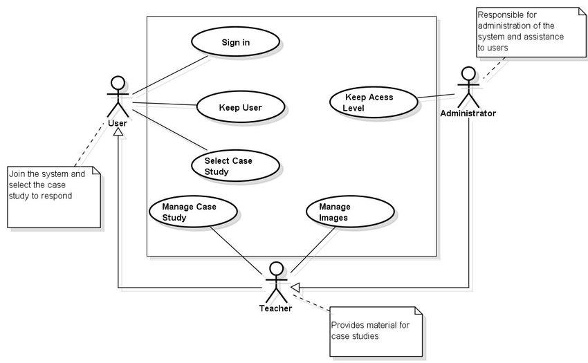 UML Diagram-Use Case Download Scientific Diagram