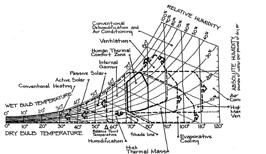 Cone Temperatures Chart Hunthankkco