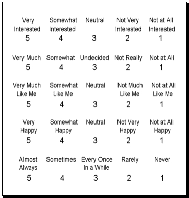 Can anybody provide an example of Likert scale data analysis? - likert scale template