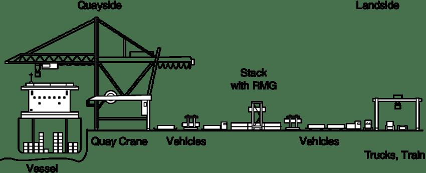 crane schematic drawing