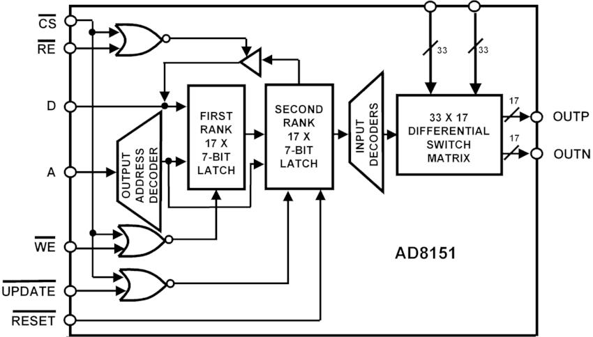circuit on off latch circuit