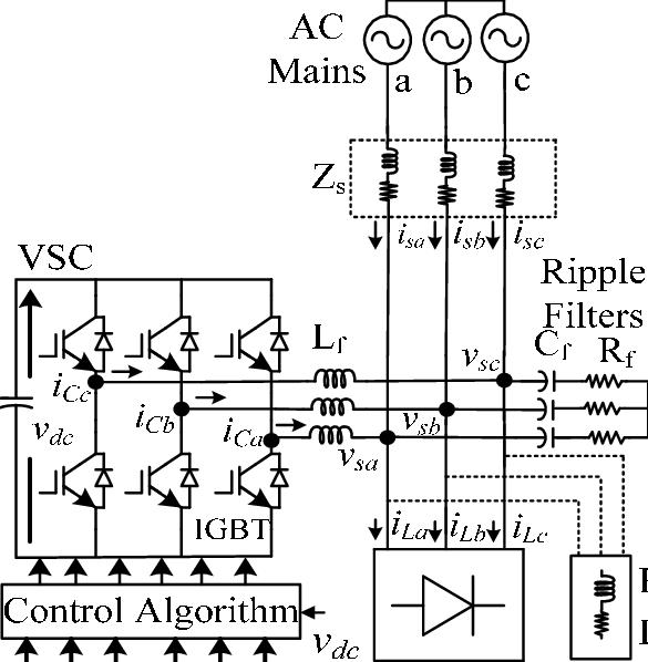 d statcom block diagram