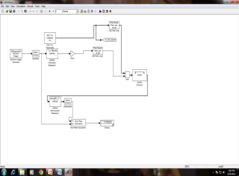 Simulink block for ZigBee with WiFi as interference Download