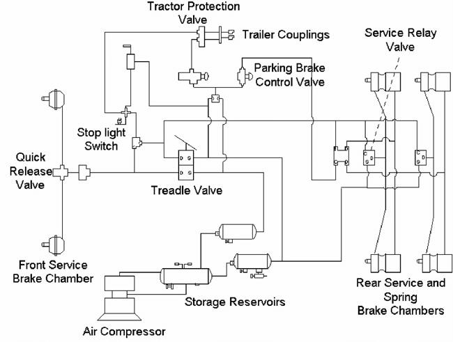 air brakes schematic