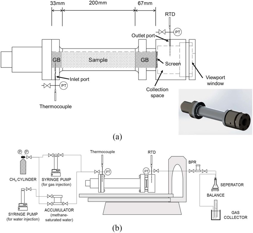 A a schematic drawing of the pressure vessel, and b the experiment