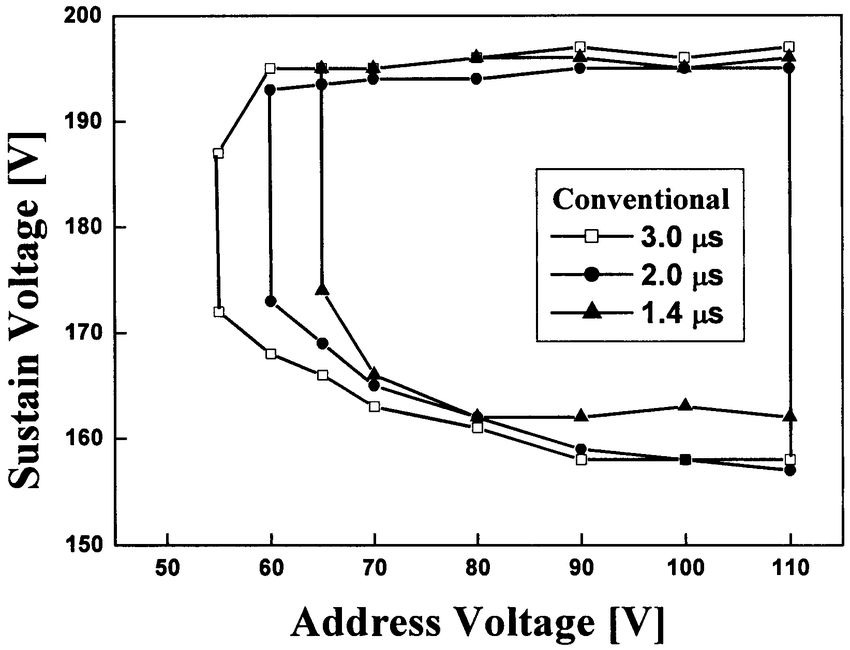 simple demo car wiring diagram