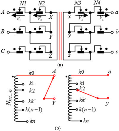 General principle of a three-phase electronic Z/z transformer (a