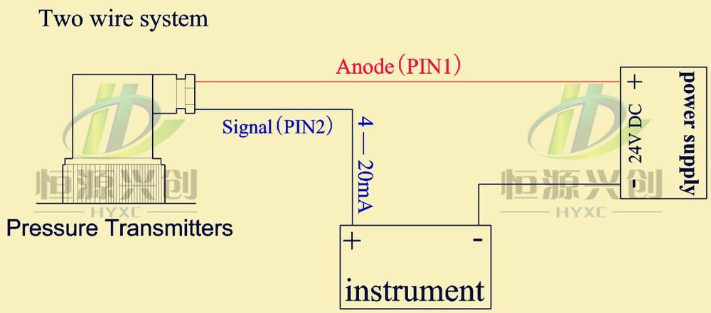 Pressure Transmitter Wiring Diagram - Wiring Diagrams Schema