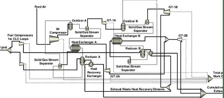 pv diagram gas turbine engine