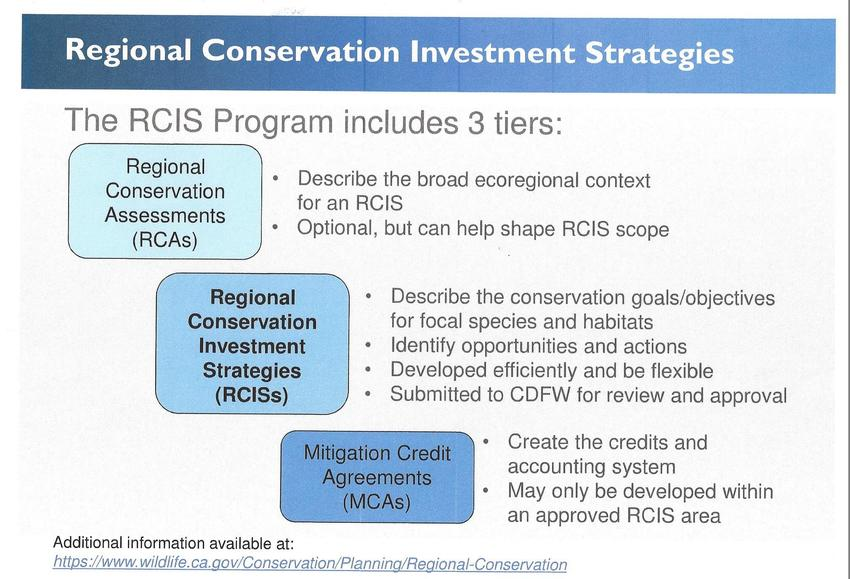 The Three Tiers of RCIS Planning Regional Conservation Assessments