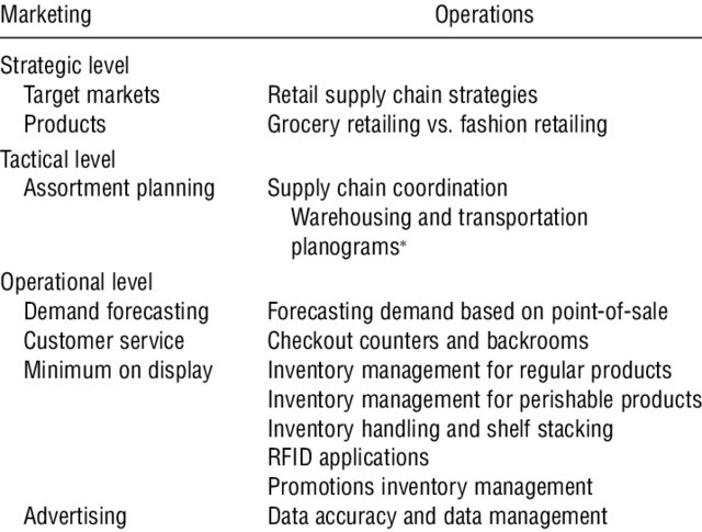 Retail operations and logistics in emerging megacities Isabel