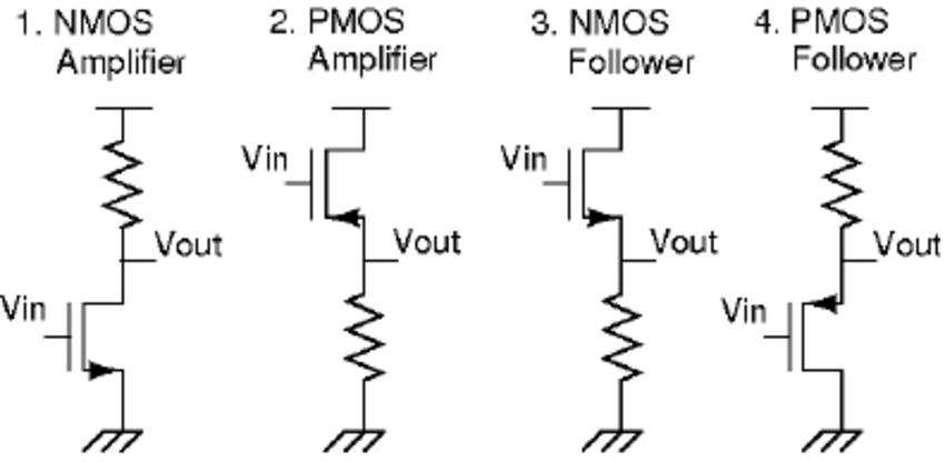 mosfet source follower circuit