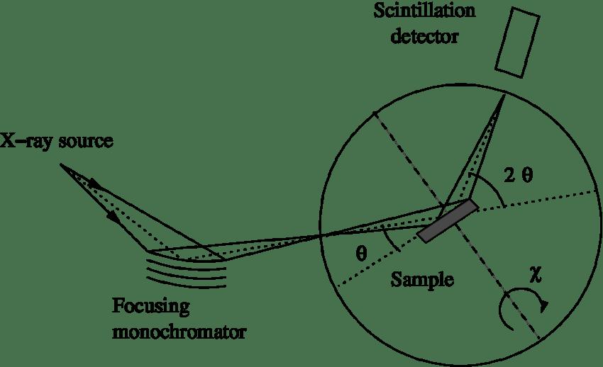 x ray schematic diagram