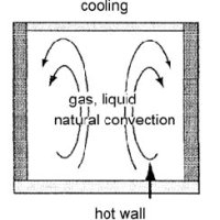 (PDF) Handbook of Burner Technology for Industrial Furnaces