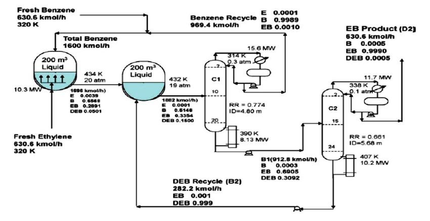 process flow chart javascript