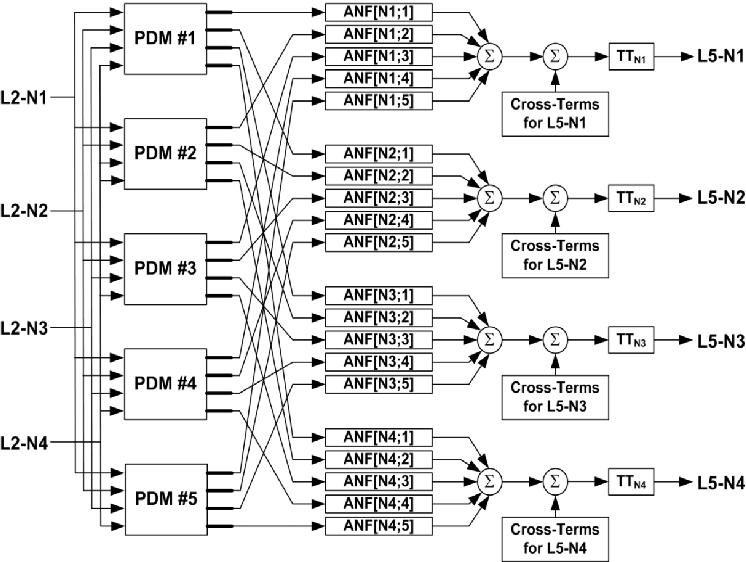 tt c block diagram