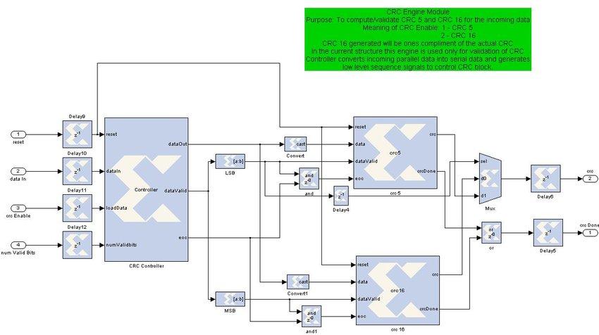 CRC Engine using Xilinx System Generator Download Scientific Diagram