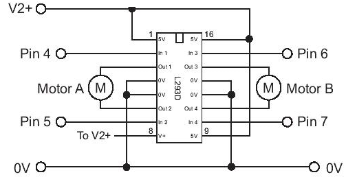 simple schematic for interfacing a dc motor using l293d is shown