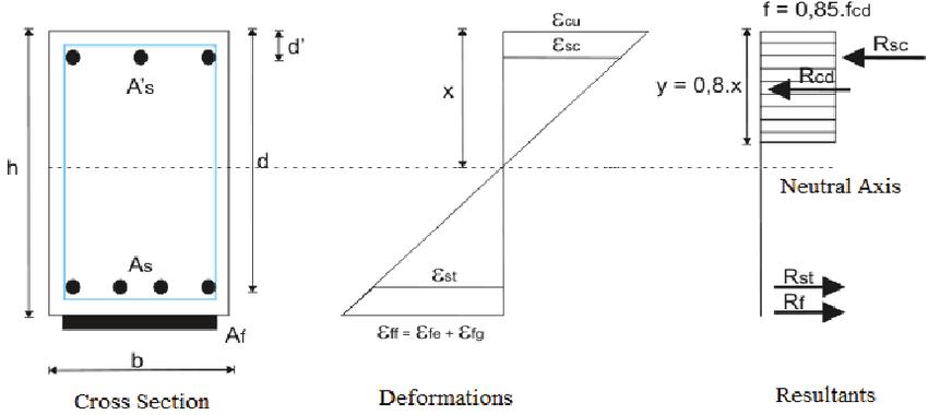 beam loading diagram