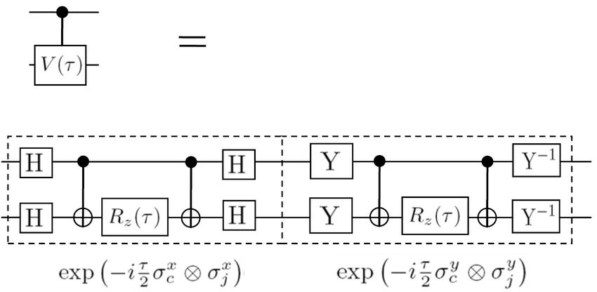 quantum computer circuit diagram