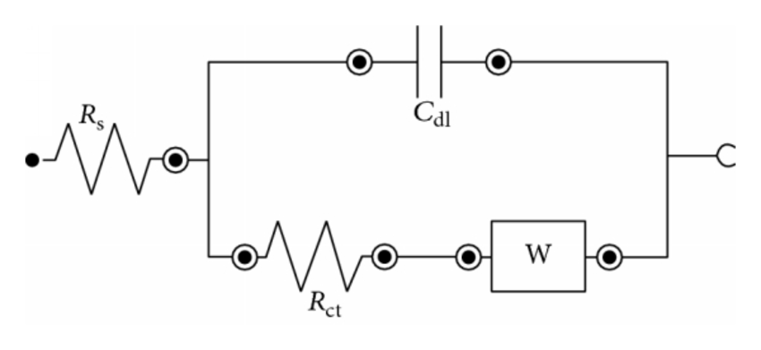 surf simulator circuit diagram