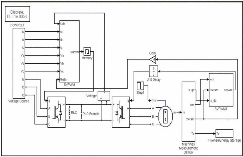 pv diagram matlab