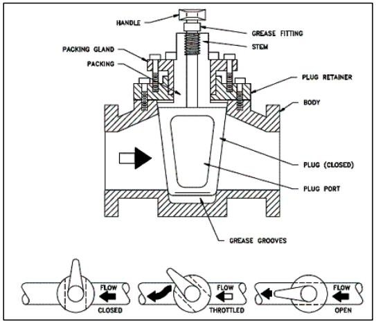 trailer connector wiring schematic