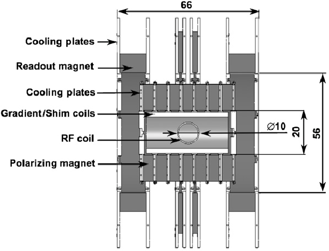 mri magnet diagram