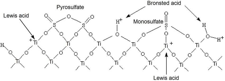 Lewis acid sites and Bronsted acid sites on the surface of nano SO 4