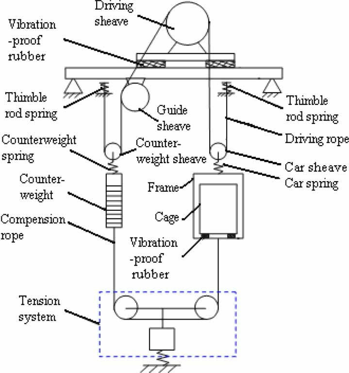 elevator door wiring diagram