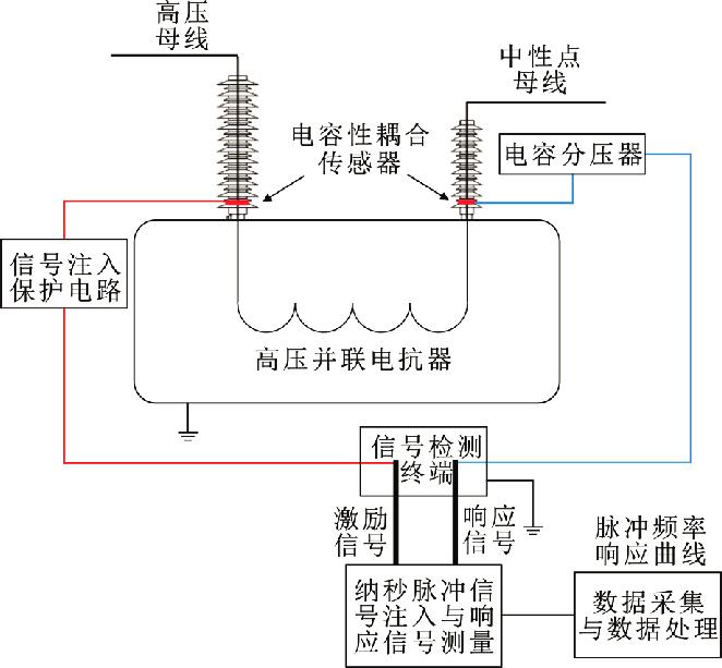 high leg transformer wiring diagram