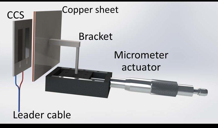 Schematic diagram of the capacitive proximity sensor Download