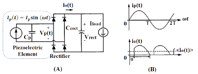 piezo systems introduction to piezoelectric transducers