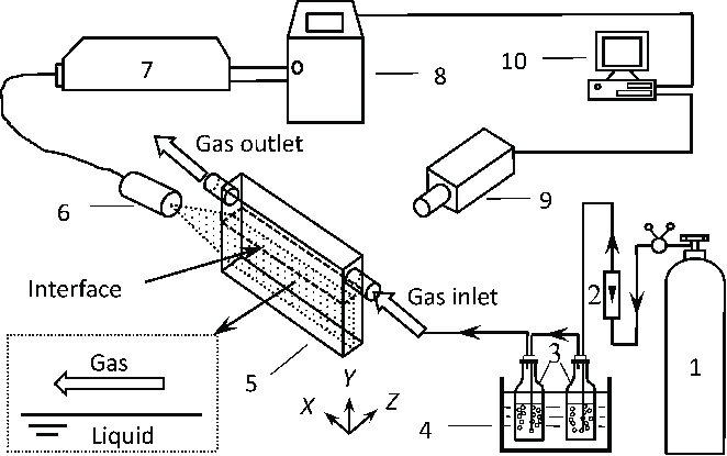 ccd camera wiring diagram