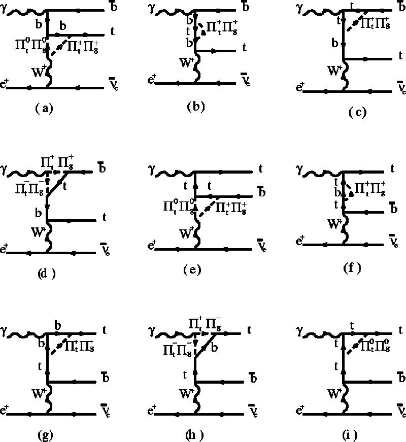feynman diagrams loop