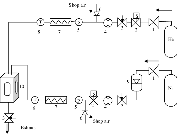 piping schematic symbol flow meters