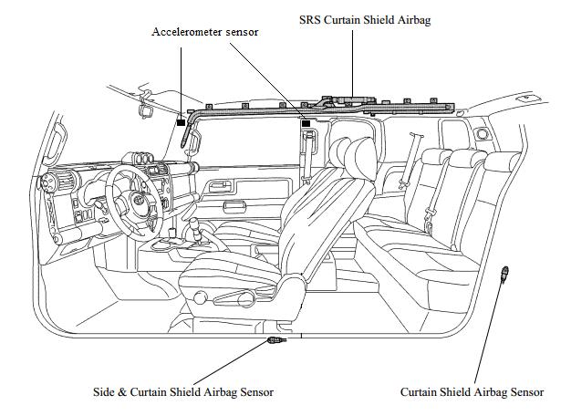 accelerometer sensor schematic diagram