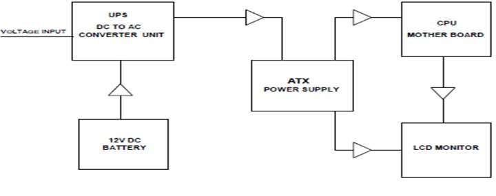 Block Diagram Ups circuit diagram template