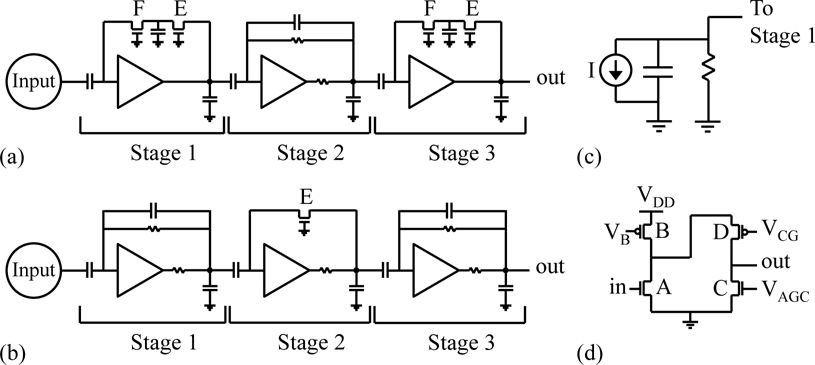 Circuit diagrams for the amplifier designs considered in this study