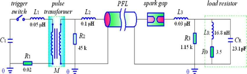 Color online Equivalent schematics of the pulse generator system