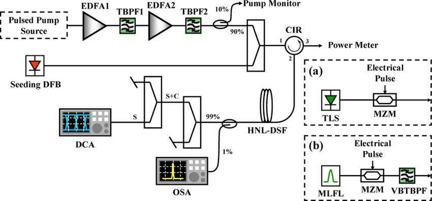 biomedical instrumentation differential amplifier circuit diagram