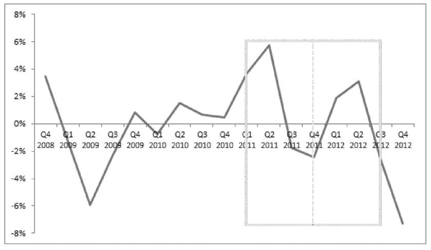 Boom Chain Diagram Online Wiring Diagram