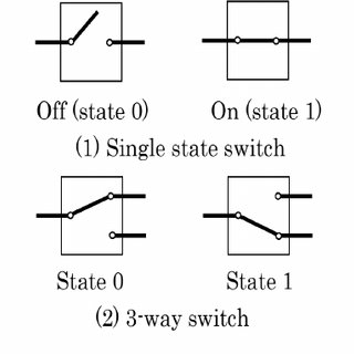 two way switch principle